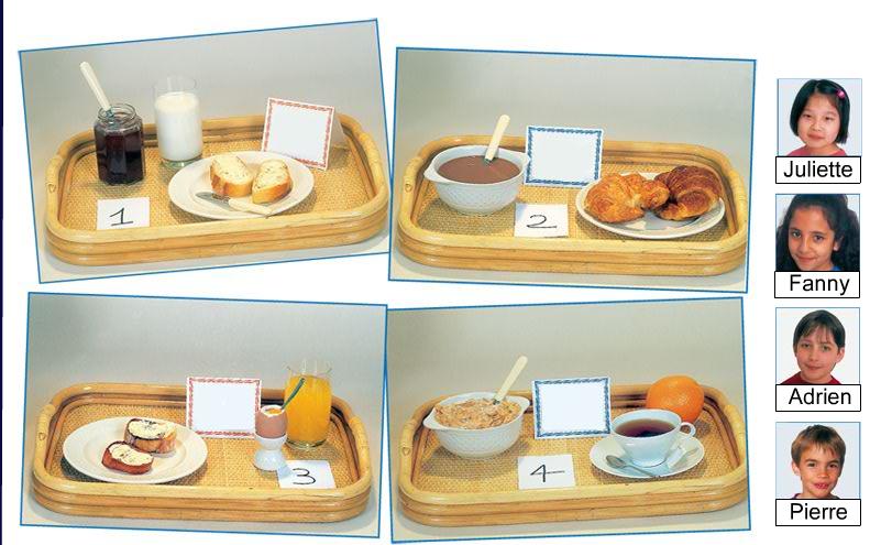 Le petit déjeuner – Ressource TBI-TNI