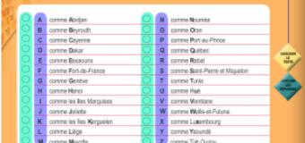 TBI : l'alphabet et la Francophonie