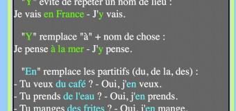 Exercice de grammaire + fiche : Y ou EN ? (en HTML5)