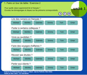 compréhension orale, français des affaires