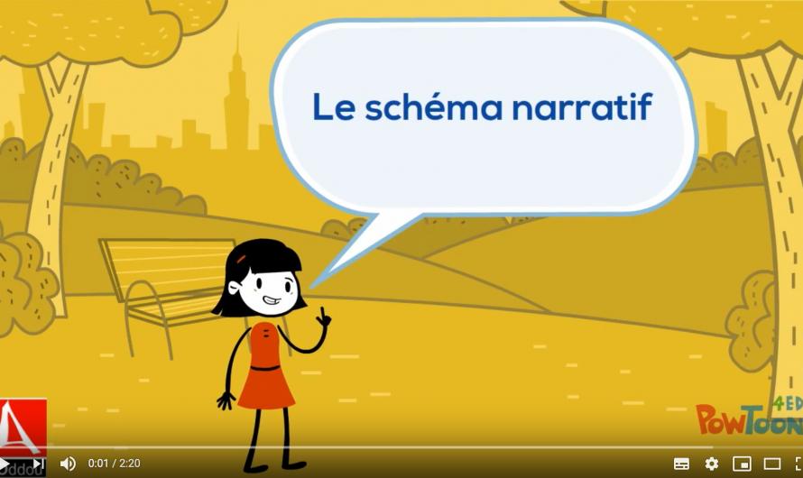 Capsule vidéo amusante sur le schéma narratif